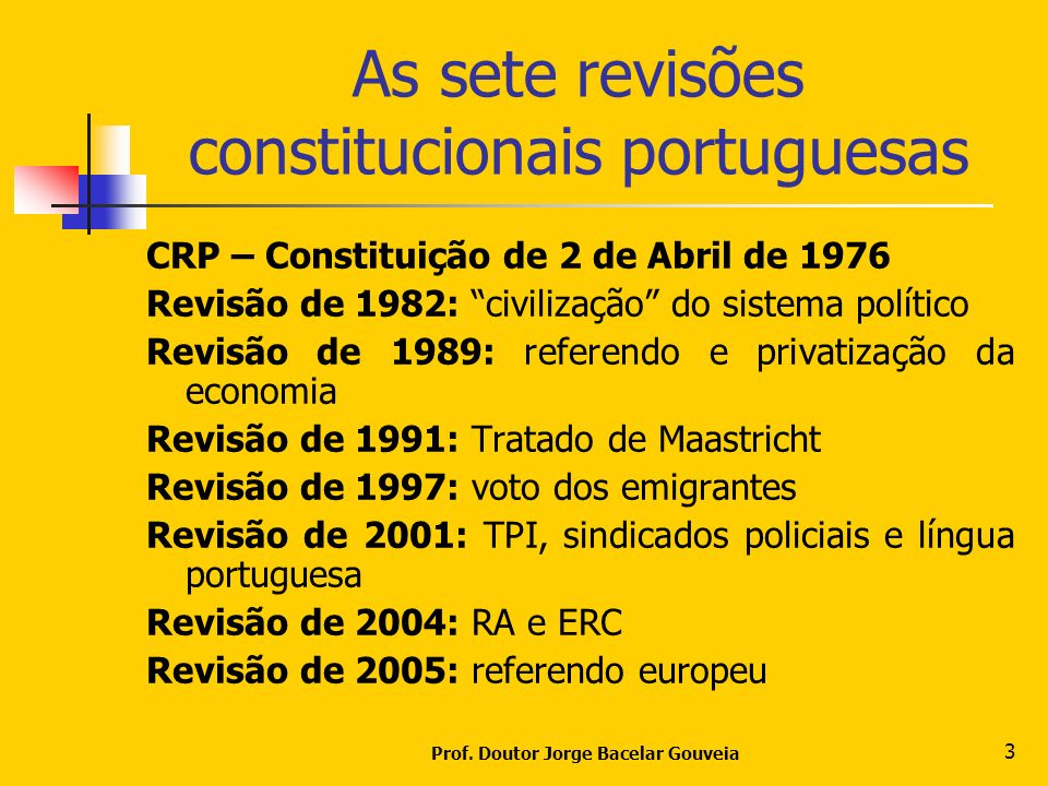 As sete revisões constitucionais portuguesas