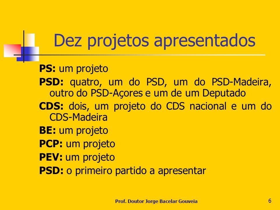 Dez projetos apresentados
