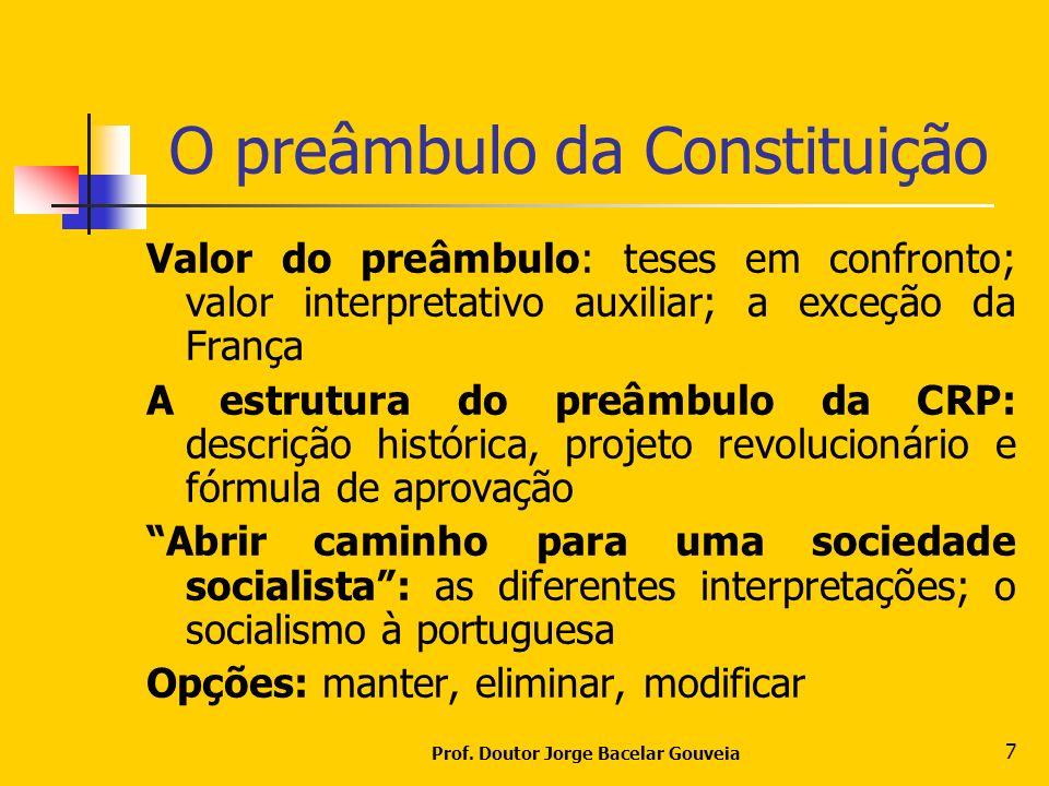 O preâmbulo da Constituição