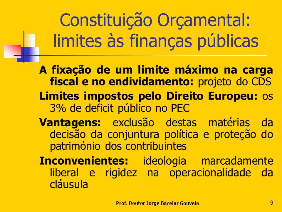 Constituição Orçamental: limites às finanças públicas