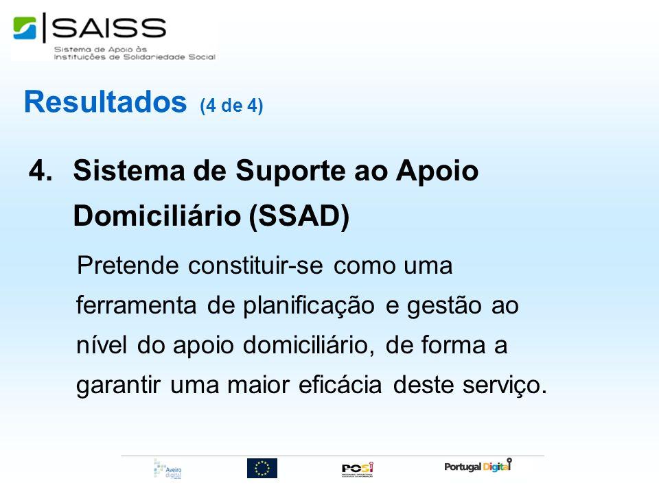 Resultados (4 de 4) Sistema de Suporte ao Apoio Domiciliário (SSAD)
