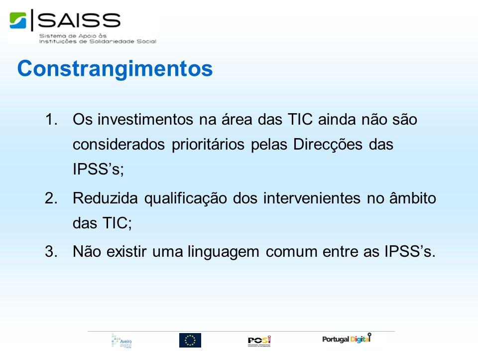Constrangimentos Os investimentos na área das TIC ainda não são considerados prioritários pelas Direcções das IPSS's;