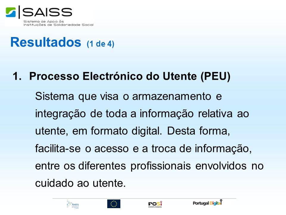 Resultados (1 de 4) Processo Electrónico do Utente (PEU)