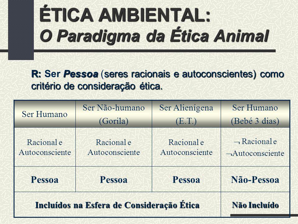 ÉTICA AMBIENTAL: O Paradigma da Ética Animal