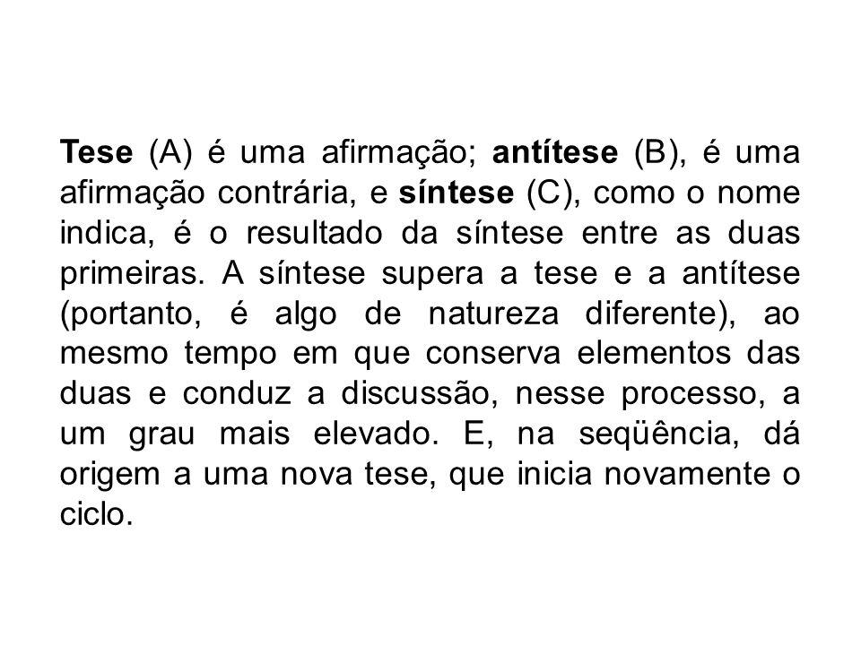 Tese (A) é uma afirmação; antítese (B), é uma afirmação contrária, e síntese (C), como o nome indica, é o resultado da síntese entre as duas primeiras.