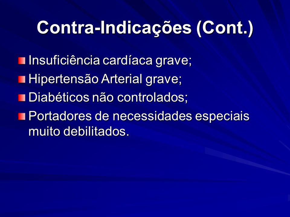 Contra-Indicações (Cont.)