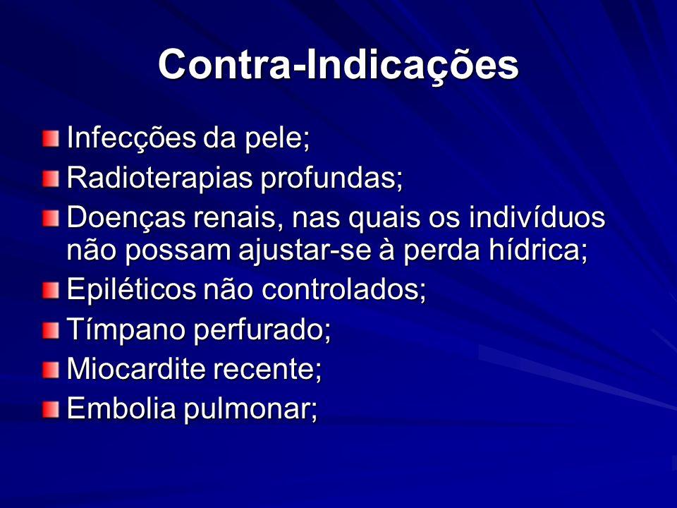 Contra-Indicações Infecções da pele; Radioterapias profundas;