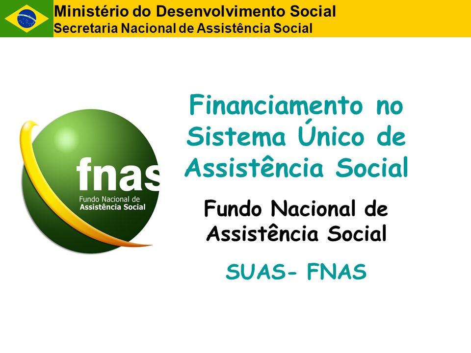 Financiamento no Sistema Único de Assistência Social