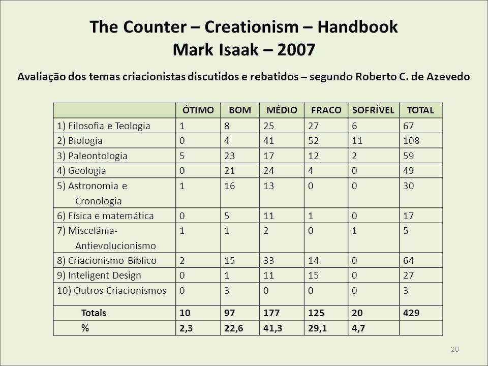 The Counter – Creationism – Handbook