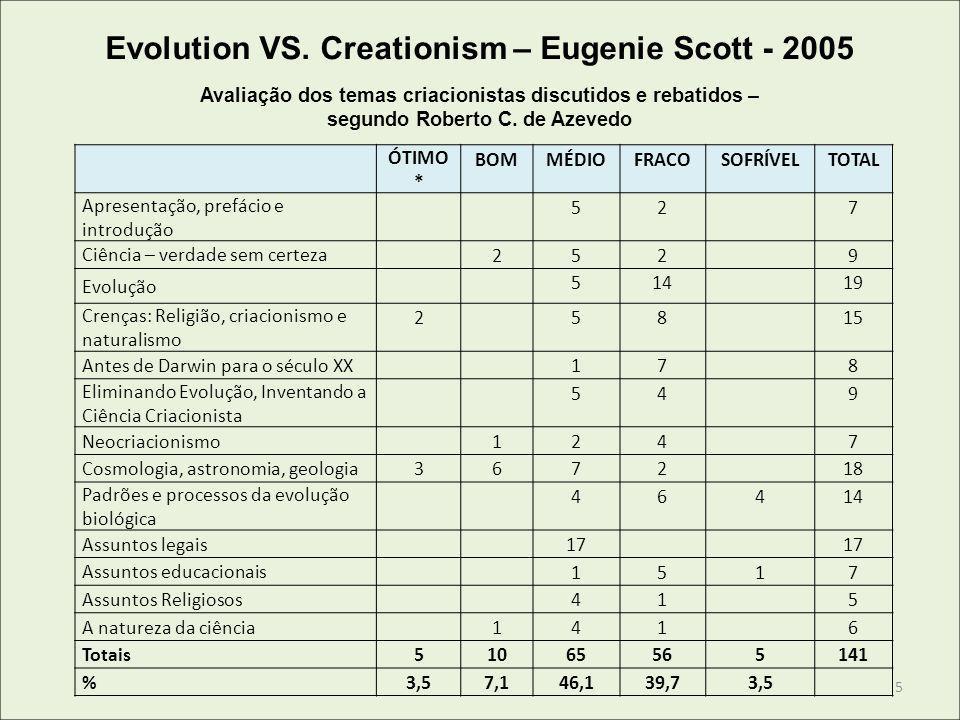 Evolution VS. Creationism – Eugenie Scott - 2005
