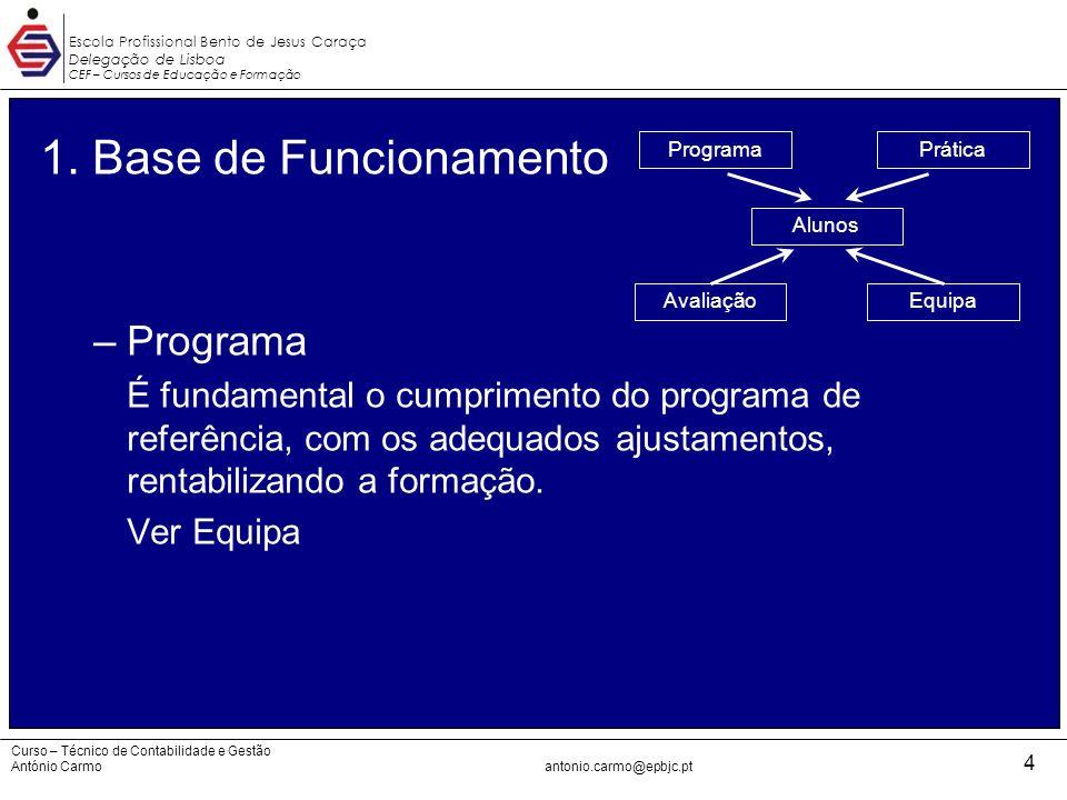 1. Base de Funcionamento Programa