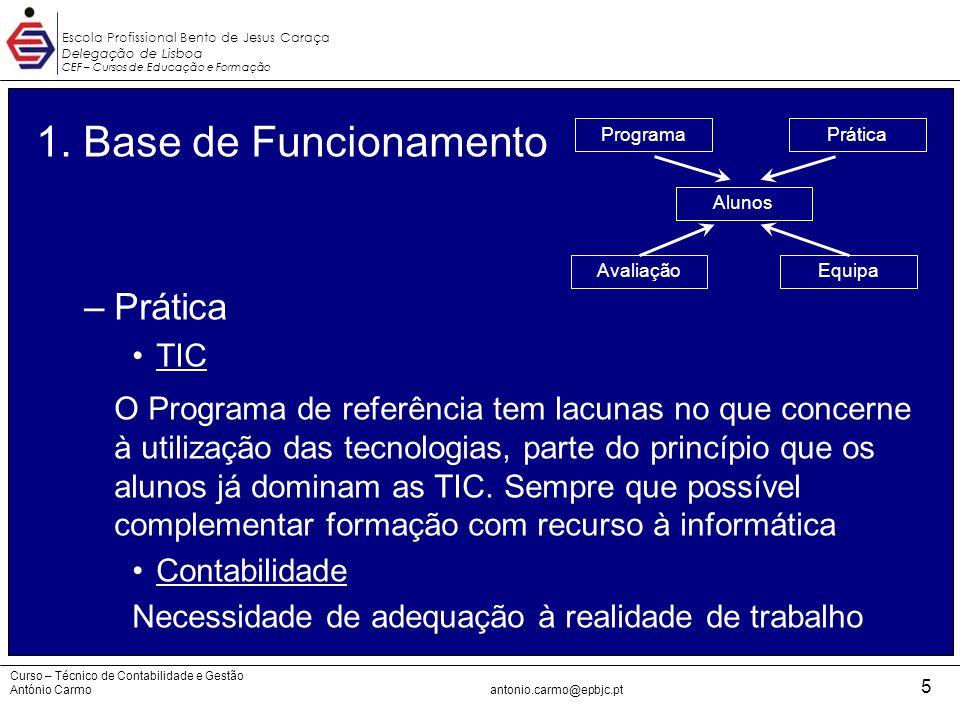 1. Base de Funcionamento Prática
