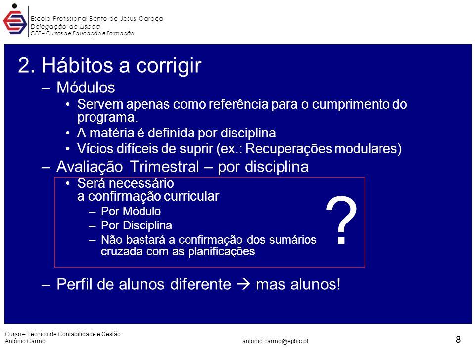 2. Hábitos a corrigir Módulos Avaliação Trimestral – por disciplina