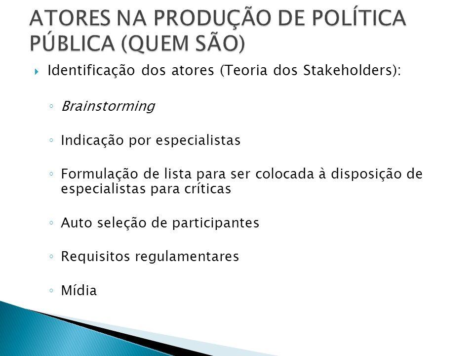 ATORES NA PRODUÇÃO DE POLÍTICA PÚBLICA (QUEM SÃO)