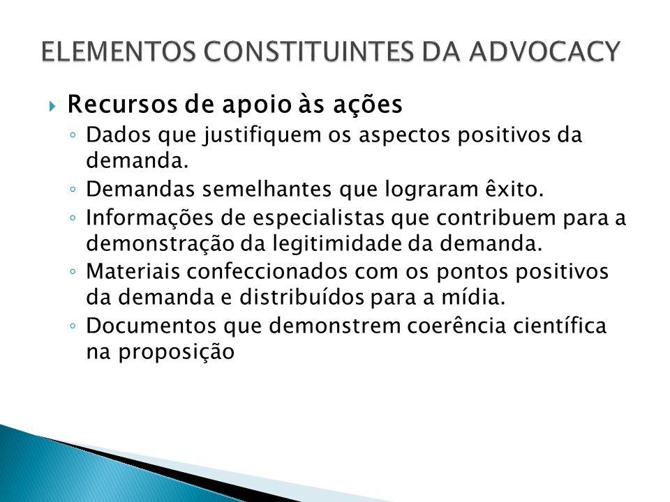 ELEMENTOS CONSTITUINTES DA ADVOCACY
