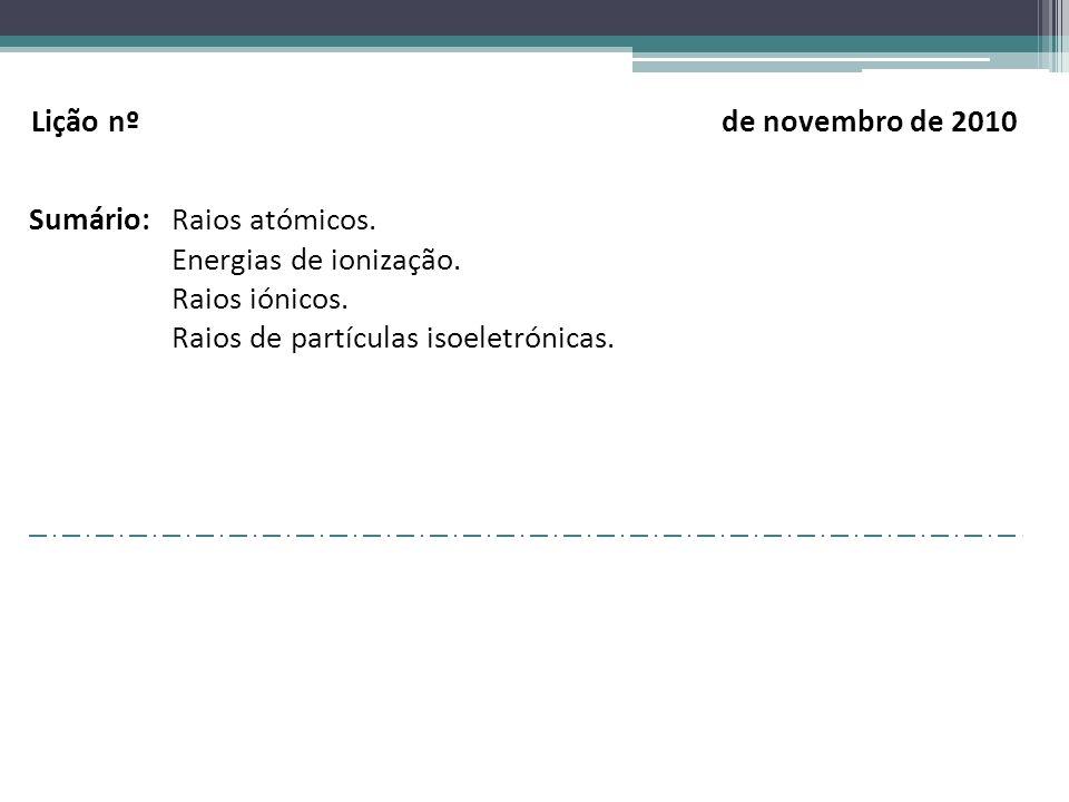 Lição nº de novembro de 2010Sumário: Raios atómicos. Energias de ionização.