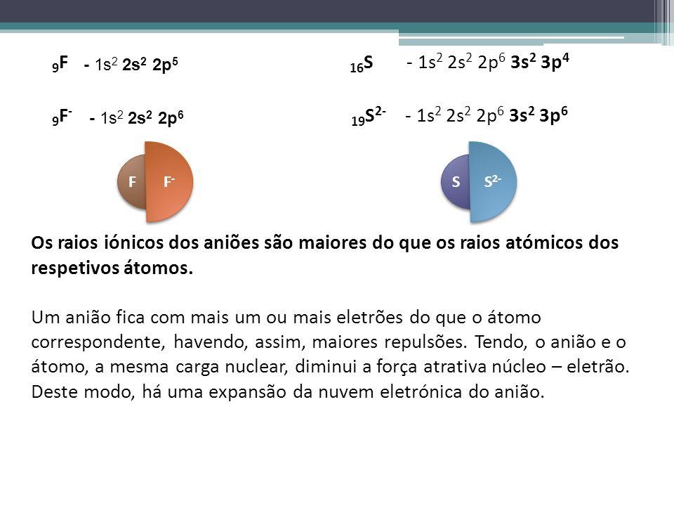 9F16S. - 1s2 2s2 2p6 3s2 3p4. - 1s2 2s2 2p5. 9F- 19S2- - 1s2 2s2 2p6 3s2 3p6. - 1s2 2s2 2p6. F. F- S.