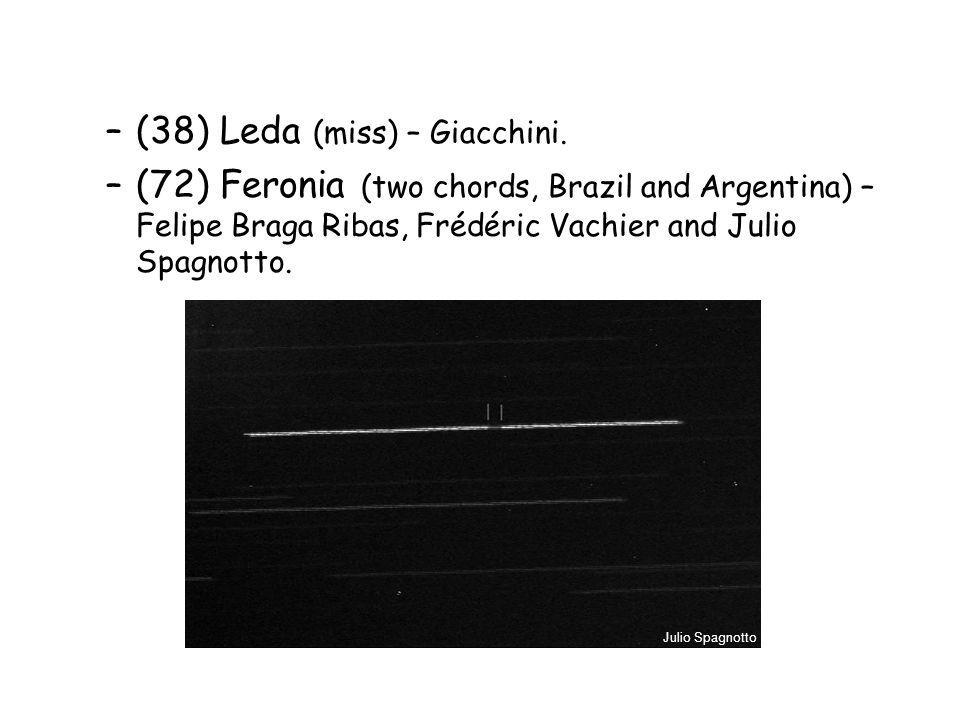 (38) Leda (miss) – Giacchini.