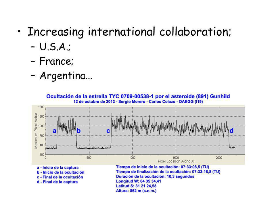 Increasing international collaboration;