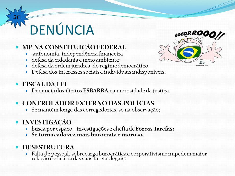 DENÚNCIA MP NA CONSTITUIÇÃO FEDERAL FISCAL DA LEI