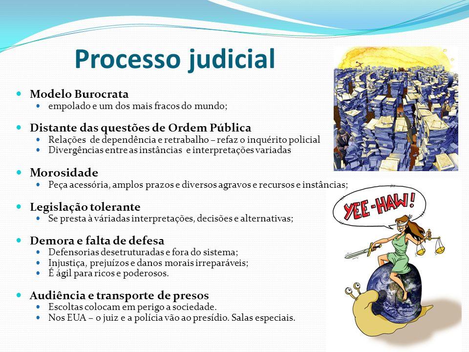 Processo judicial Morosidade Modelo Burocrata
