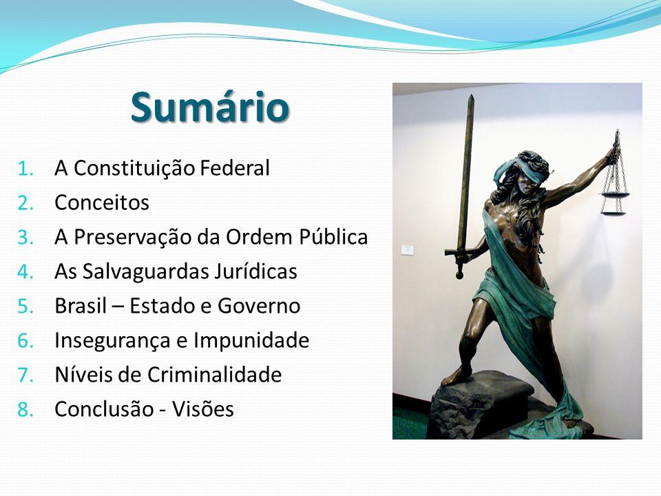 Sumário A Constituição Federal Conceitos