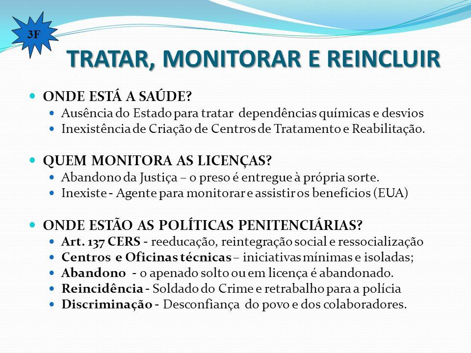 TRATAR, MONITORAR E REINCLUIR