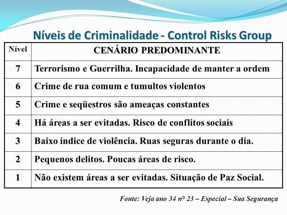 Níveis de Criminalidade - Control Risks Group