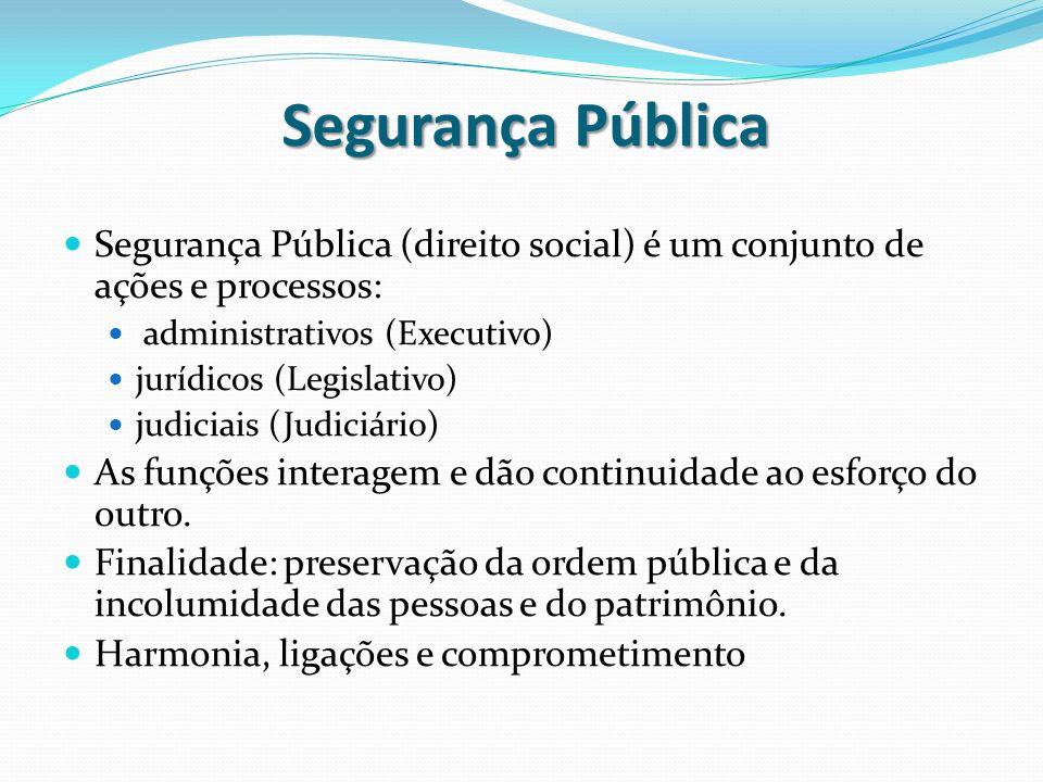 Segurança Pública Segurança Pública (direito social) é um conjunto de ações e processos: administrativos (Executivo)