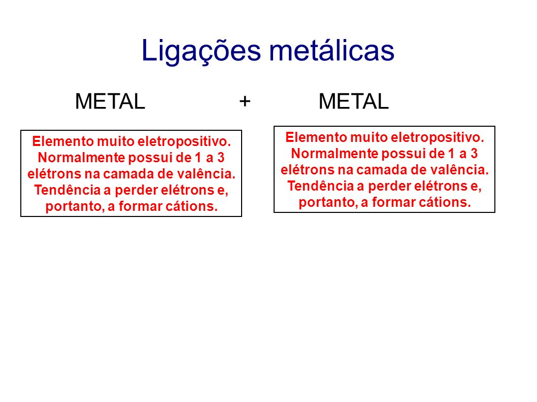 Ligações metálicas METAL + METAL