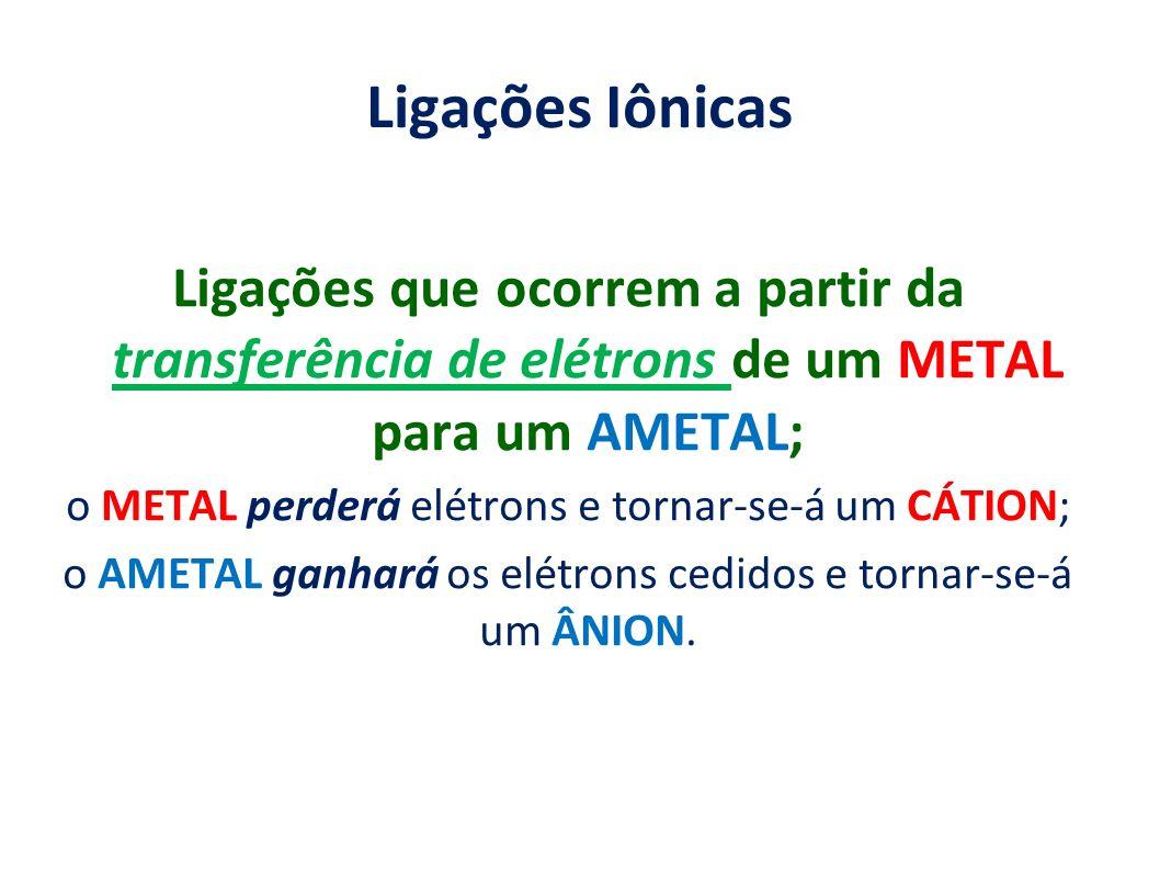 Ligações Iônicas Ligações que ocorrem a partir da transferência de elétrons de um METAL para um AMETAL;