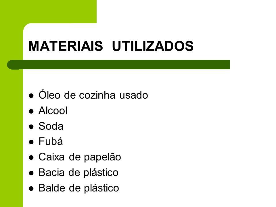 MATERIAIS UTILIZADOS Óleo de cozinha usado Alcool Soda Fubá
