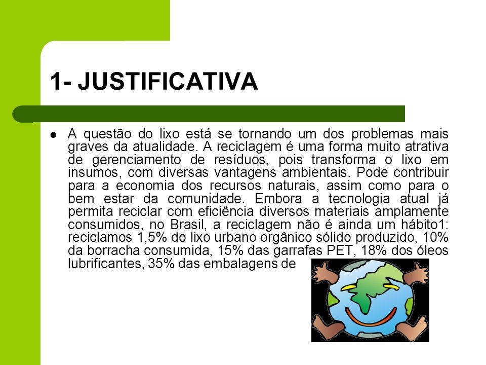 1- JUSTIFICATIVA