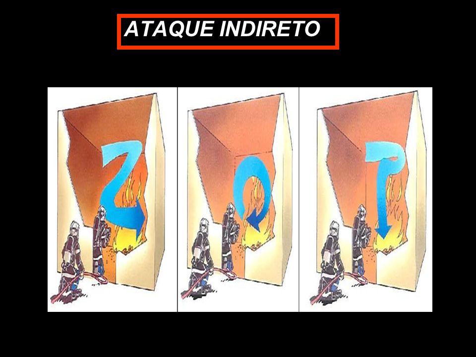 ATAQUE INDIRETO