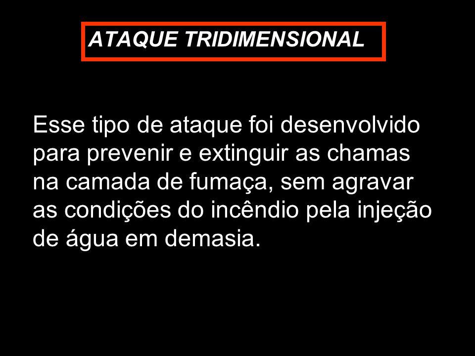 ATAQUE TRIDIMENSIONAL