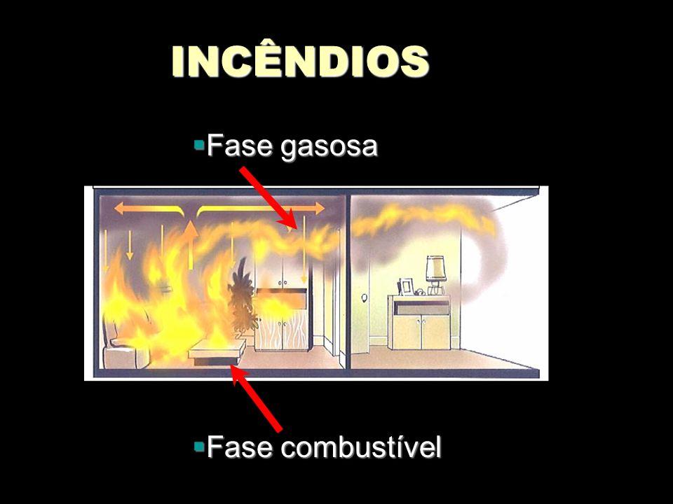 INCÊNDIOS Fase gasosa Fase combustível