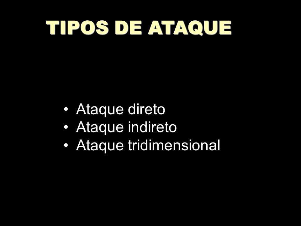 TIPOS DE ATAQUE • Ataque direto • Ataque indireto