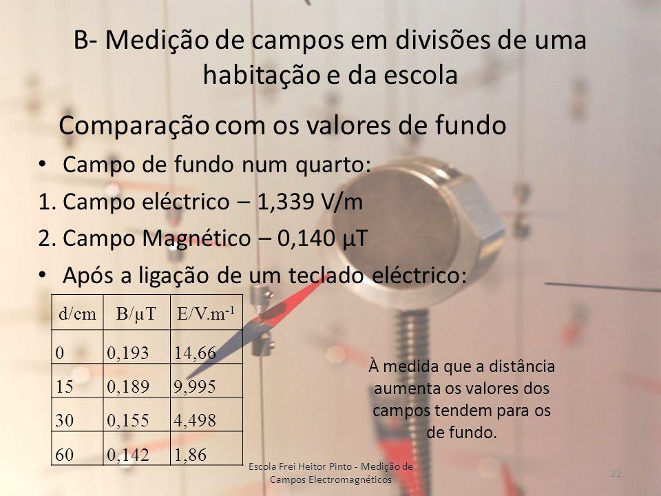 B- Medição de campos em divisões de uma habitação e da escola