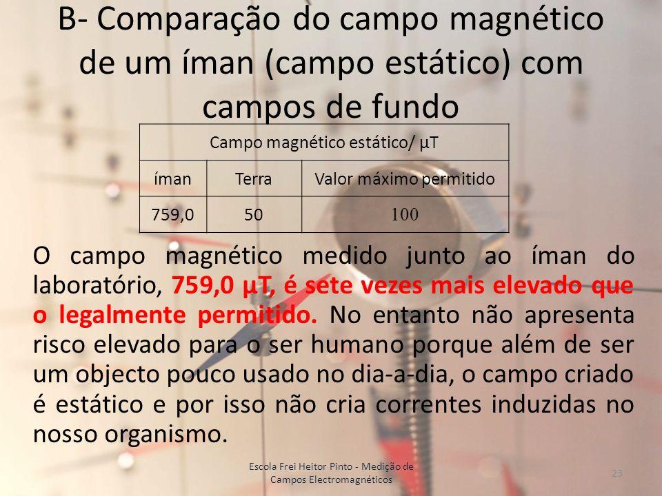 B- Comparação do campo magnético de um íman (campo estático) com campos de fundo
