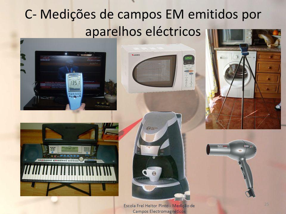 C- Medições de campos EM emitidos por aparelhos eléctricos