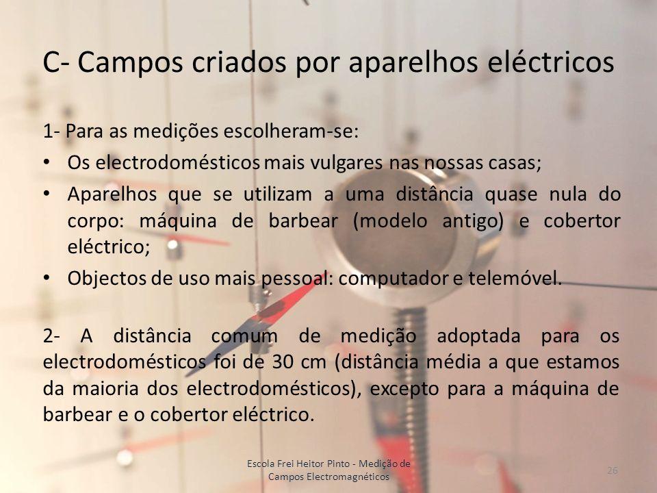 C- Campos criados por aparelhos eléctricos