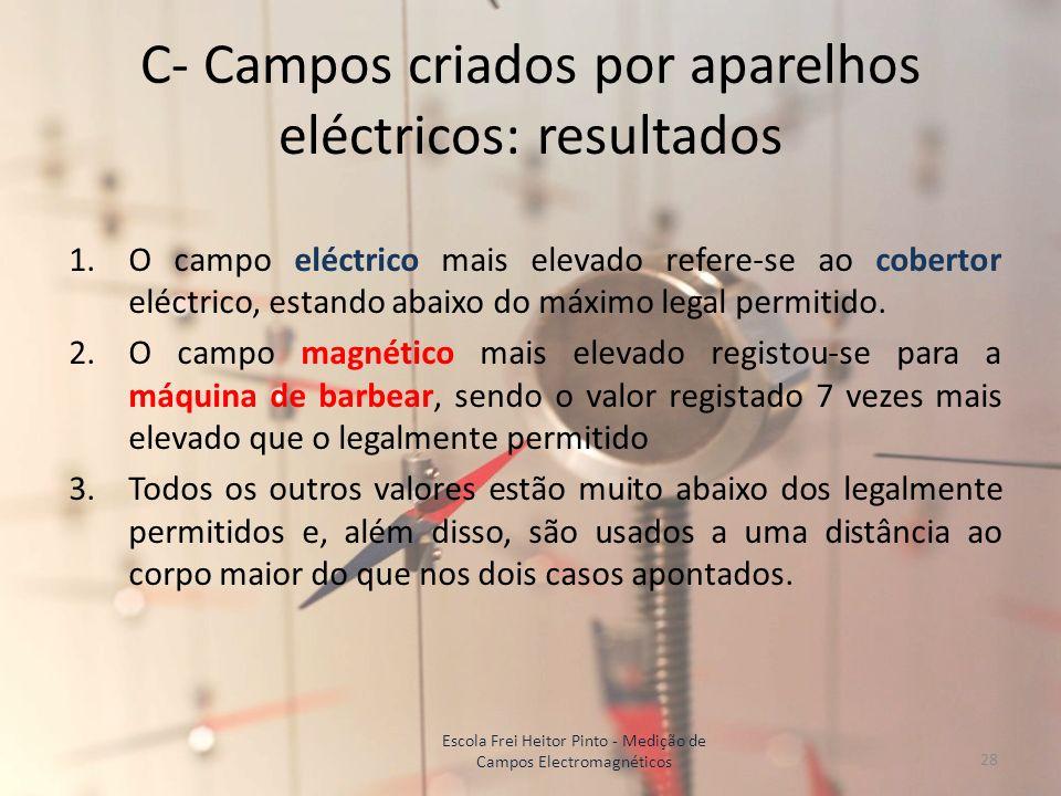C- Campos criados por aparelhos eléctricos: resultados