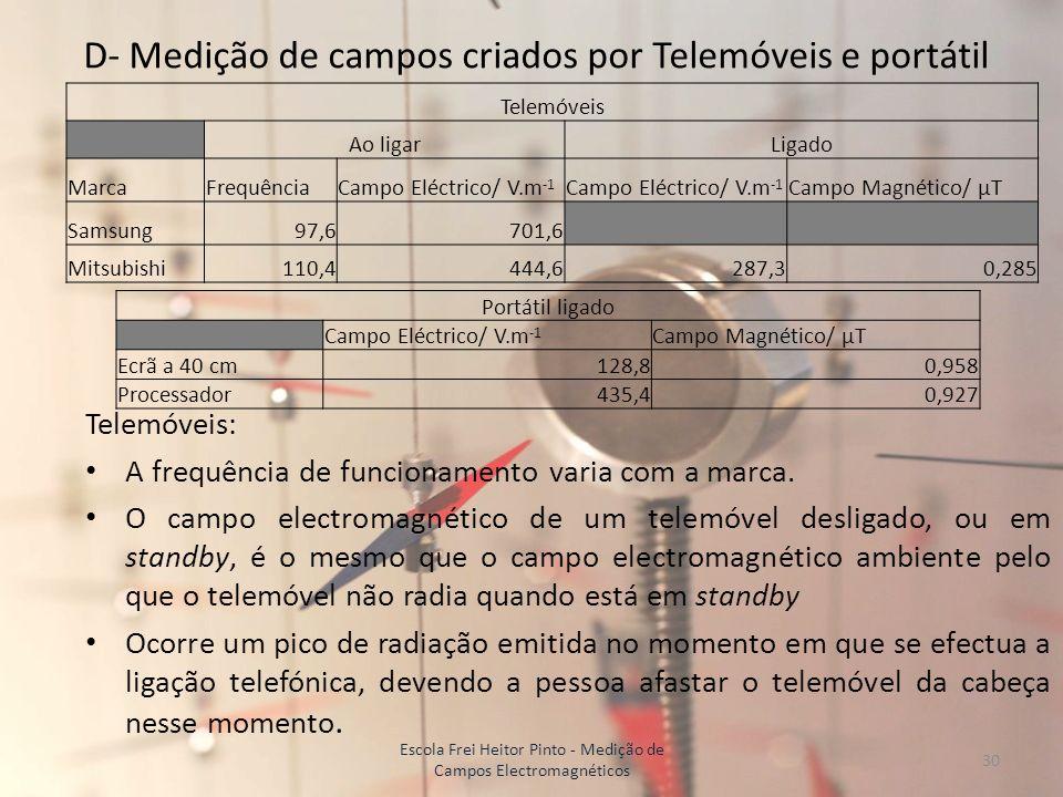 D- Medição de campos criados por Telemóveis e portátil