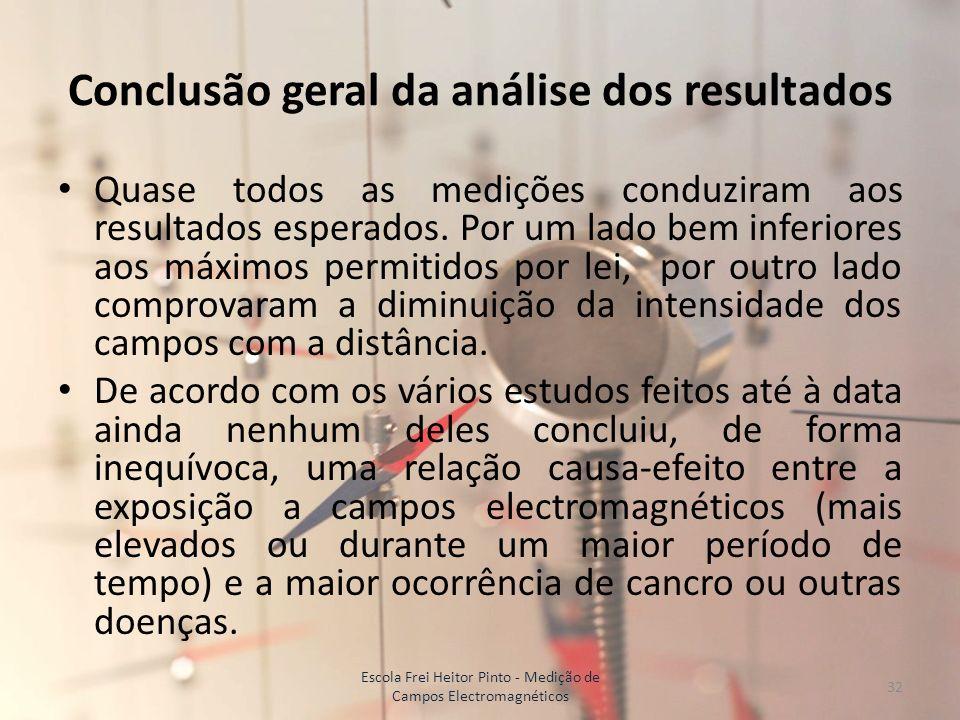 Conclusão geral da análise dos resultados