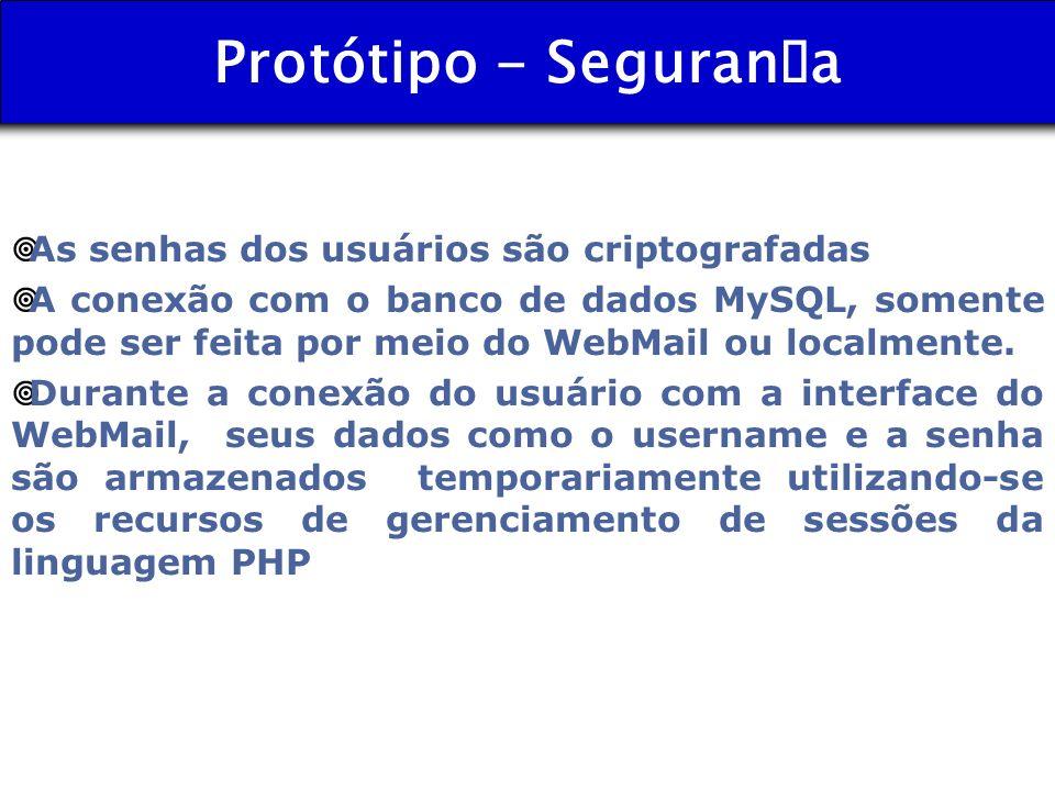 Protótipo - Segurança As senhas dos usuários são criptografadas