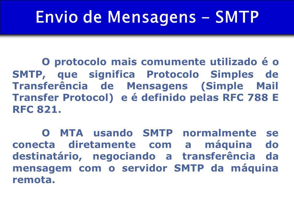 Envio de Mensagens - SMTP