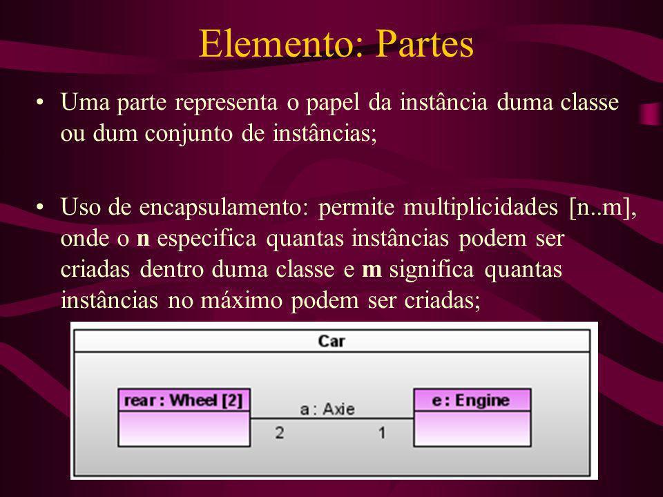Elemento: Partes Uma parte representa o papel da instância duma classe ou dum conjunto de instâncias;