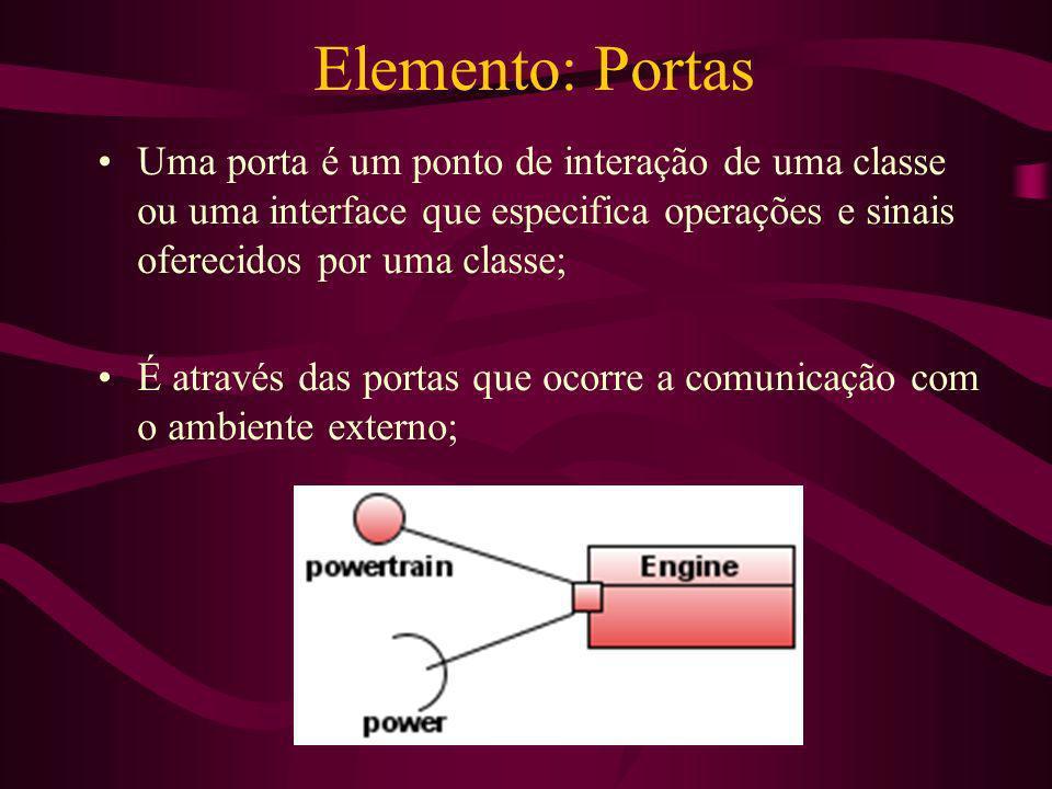 Elemento: Portas Uma porta é um ponto de interação de uma classe ou uma interface que especifica operações e sinais oferecidos por uma classe;
