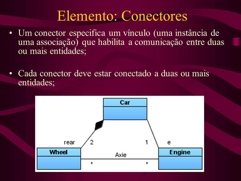 Elemento: Conectores Um conector especifica um vínculo (uma instância de uma associação) que habilita a comunicação entre duas ou mais entidades;