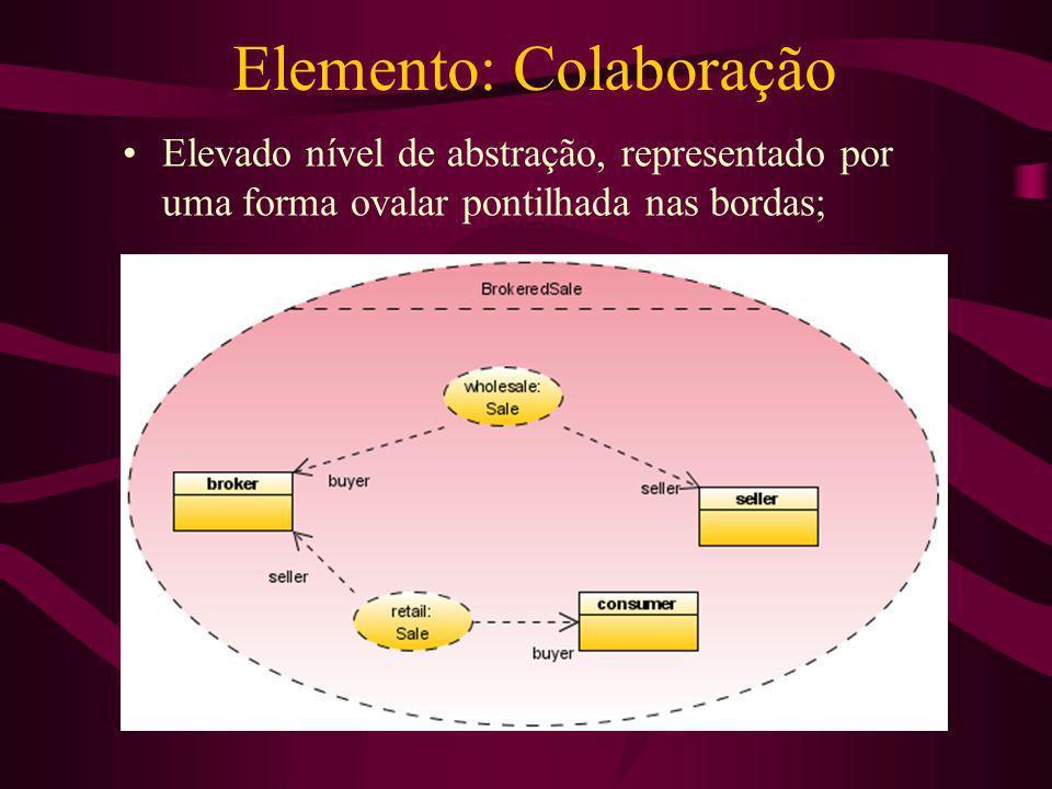 Elemento: Colaboração